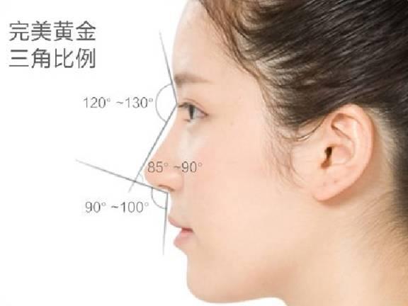 南京隆鼻专家排行榜  南京最好的隆鼻专家排名 南京最好的隆鼻专家有哪些?
